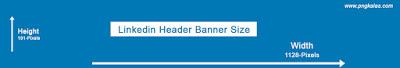 LinkedIn banner size
